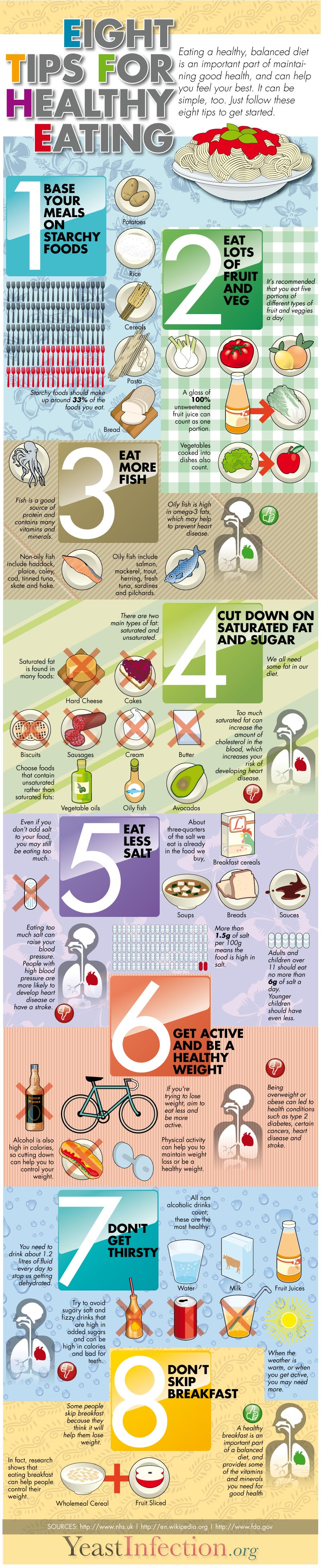 INFOGRAPHIC: The Emotional Guide to Your Healthy Diet